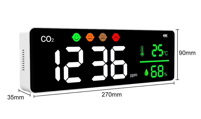 CO2 Messgeräte